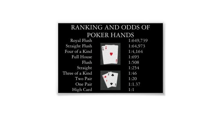 Poker hand odds, percentage payouts and useful tips